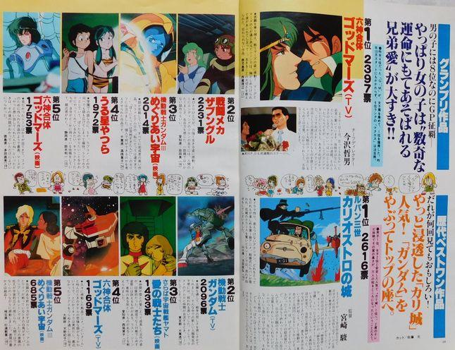 「ゴットマーズ・キャラクター部門第一位受賞」1.jpg