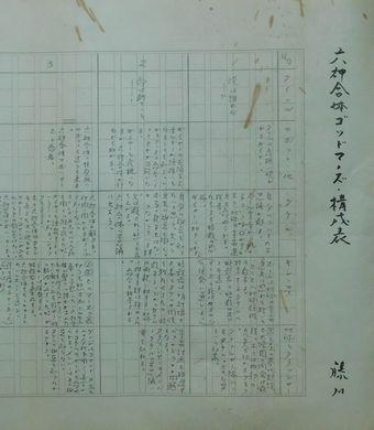 「ゴットマーズ・構成表」1.jpg
