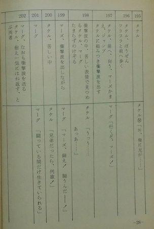 「ゴットマーズ12・台本内容」1.jpg