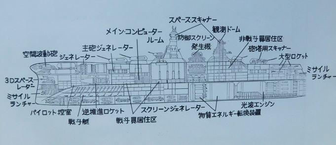 「ヤマト・初期宇宙戦艦ヤマト研究」1.jpg