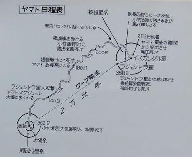 「ヤマト・航海図」1.jpg