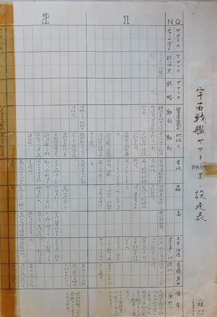「宇宙戦艦ヤマトⅡ・内容」1.jpg